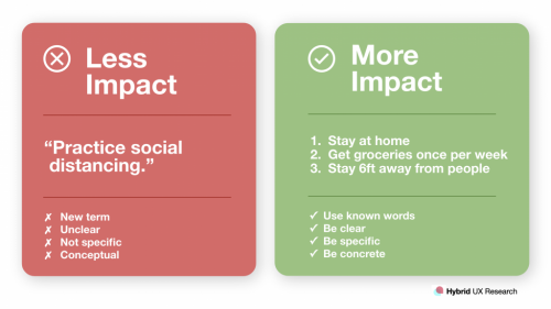 An infographic describing the difference between Practice social distancing and more specific instructions like Stay at home.