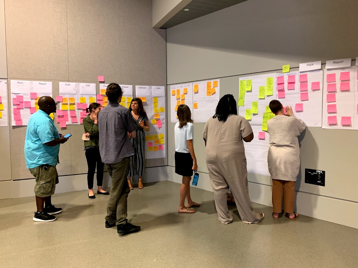 Guests at a 2019 Reframe workshop add post it notes to an editorial workflow.